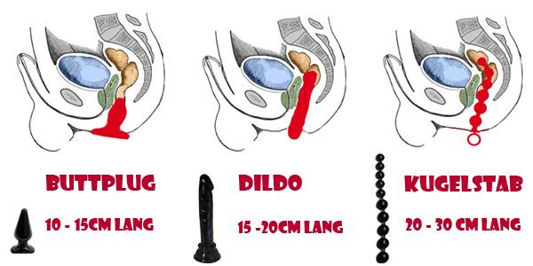 anal dildo anwendung